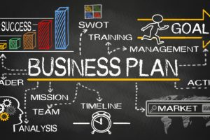 business plan nairaideas.com